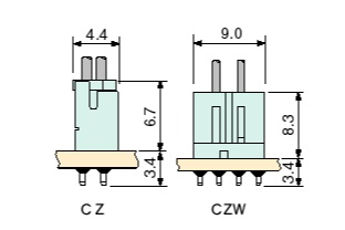 Schematic photo of CZ/CZW Connector