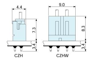 Schematic photo of CZH/CZHW Connector