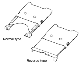 Schematic photo of SCYT Connector