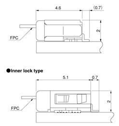 Schematic photo of FLZ Connector