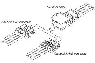 Schematic photo of HM connector