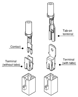 Schematic photo of MG Connector