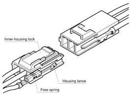 Schematic photo of SL Connector