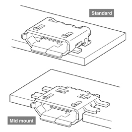 Schematic photo of UB Connector Micro USB