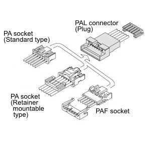Schematic photo of PAL Connector